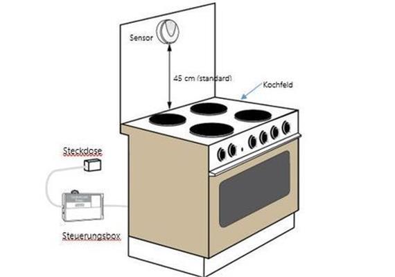 CSG - Herdüberwachung III ( Cooker Timer + Wireless Heat Guard )
