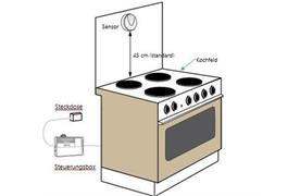 Sensor zu Herdüberwacher CG5010